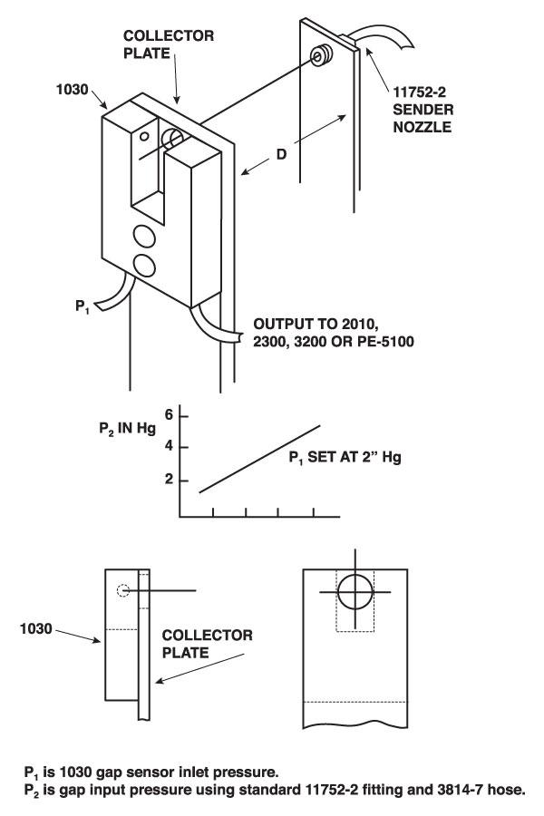 1030 Gap Sensor