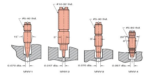 Clippard Needle Valves