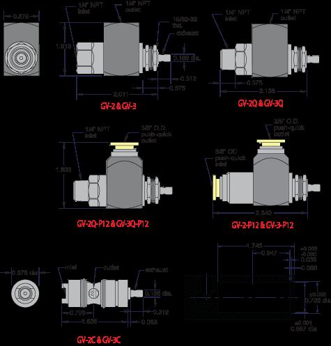 HV Series