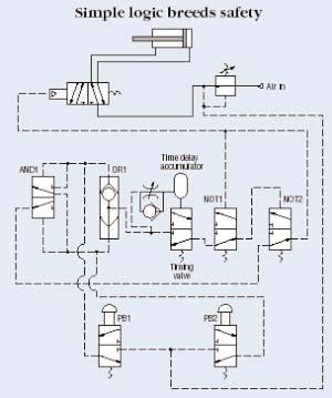Pneumatic Logic Circuit Diagram - Wiring Diagram