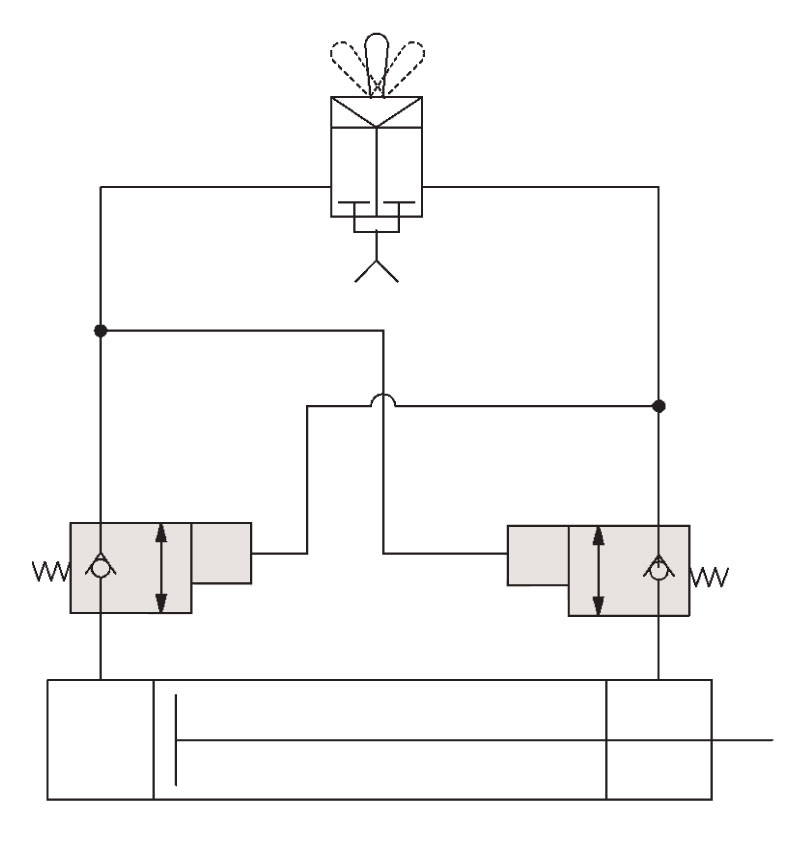 Pilot-Operated Check Valves Circuit