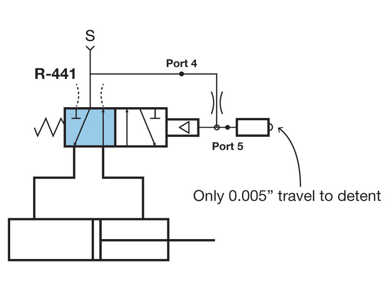 R-441 and MPS-2 Circuit