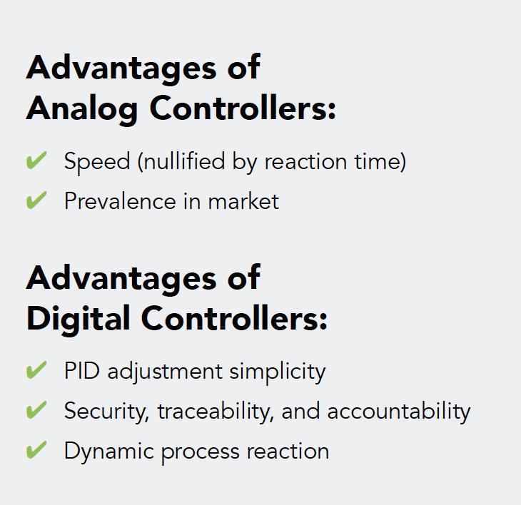 Analog vs. Digital Controllers