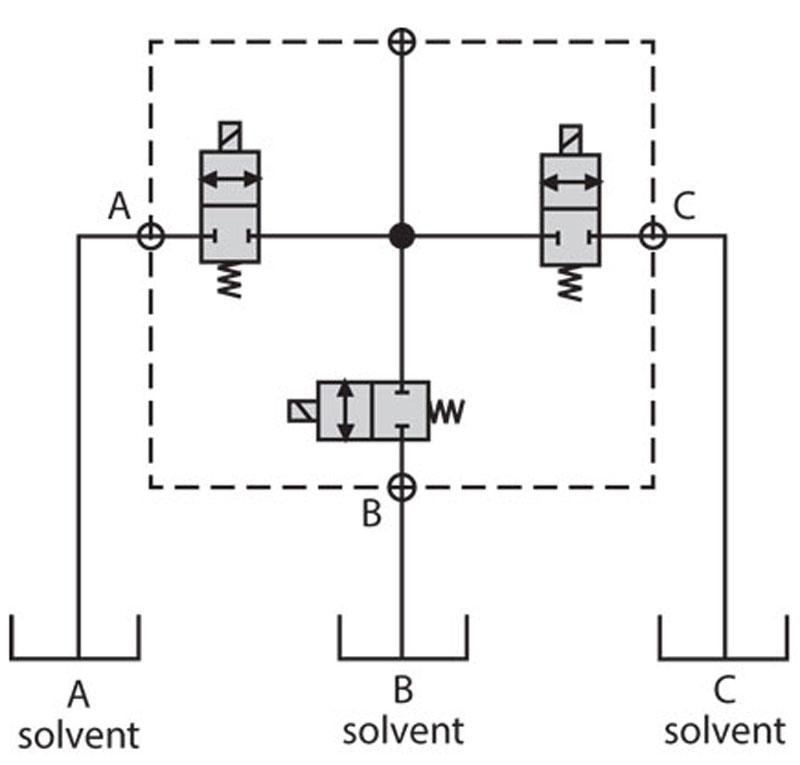 Multi-Channel Gradient Valve Schematic