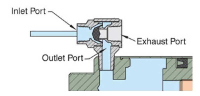 Quick Exhaust Valve Diagram